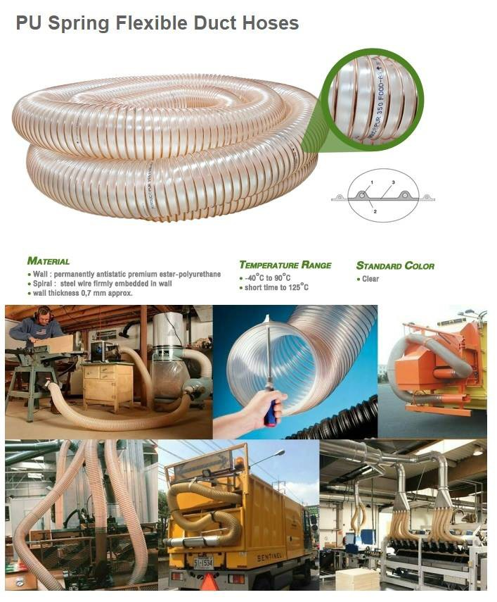 Flexible ducts hose